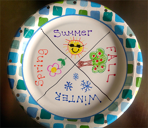Seasons on a Paper Plate for Months Mobile Craft & Kids Mobile Craft | Sing Laugh Learn