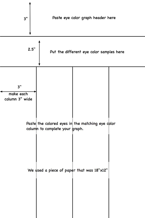 Example to show measurement for our eye graph